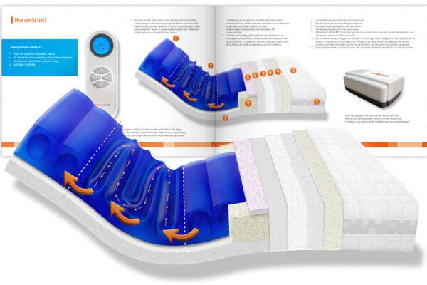 Sleep Choice | 3d matras